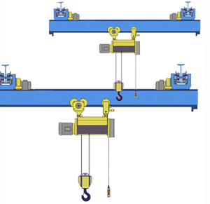 Кран мостовой однобалочный подвесной однопролётный г/п 1 т пролет 4,5 м